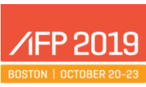 AFP 2019 | Association for Financial Professionals (AFP) | Celent