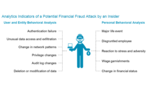 Bank Insider for Sale: Analytic Approaches to Deter Bank Insider Threats