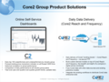 Core2 product solutions