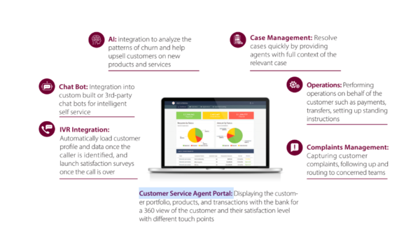 End-to-End Digital Transformation. Customer Service Agent Portal | OutSystems | Celent