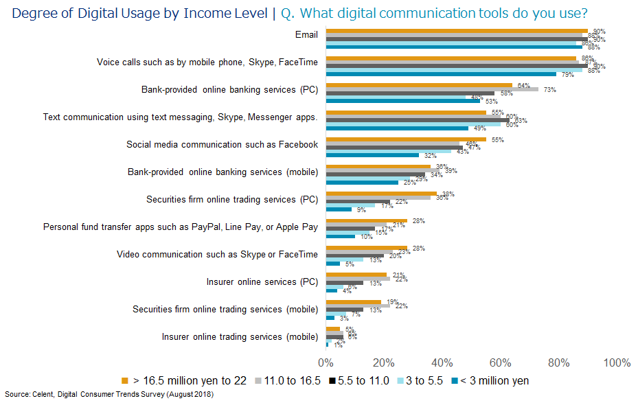 Digital Financial Services In Japan, Part 1: What Digital
