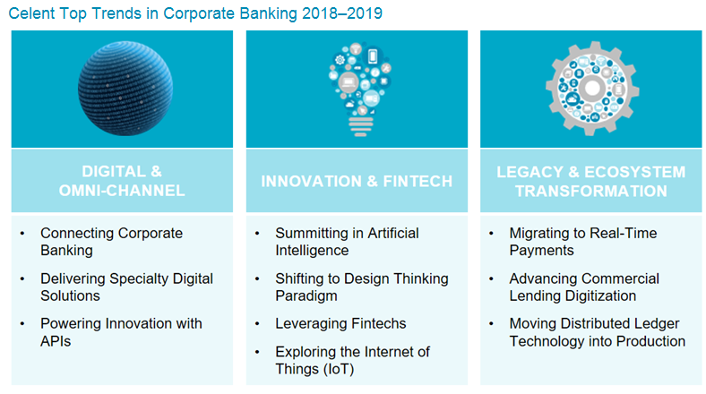 Top Trends in Corporate Banking: 2018–2019 Edition | Celent