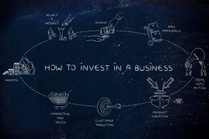 how to invest in a business: elements to create added values and profits for the investors