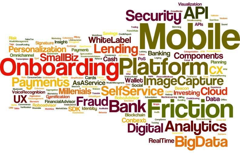Finovate Word Cloud