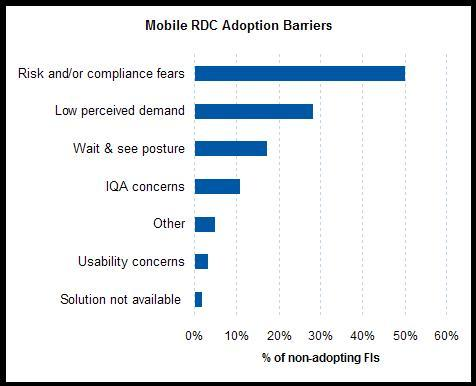 Barriers to Mobile RDC Aren't About Technology