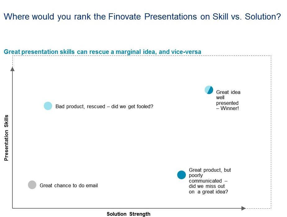 Mobile, onboarding among dominant themes at FinovateFall