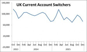 UK Account Switching
